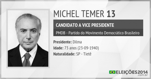 michel temer elections