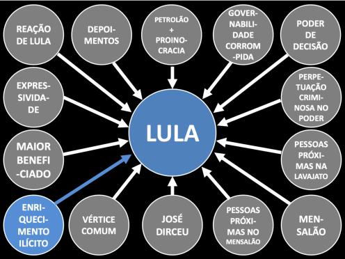pp-mpf-lula-a
